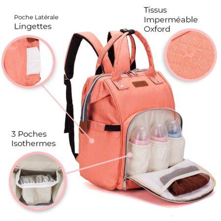 sac à dos à langer, sac à langer de couleur saumon, sac de maternité, sac à couches, sac multifonctions, shine boutique, shine