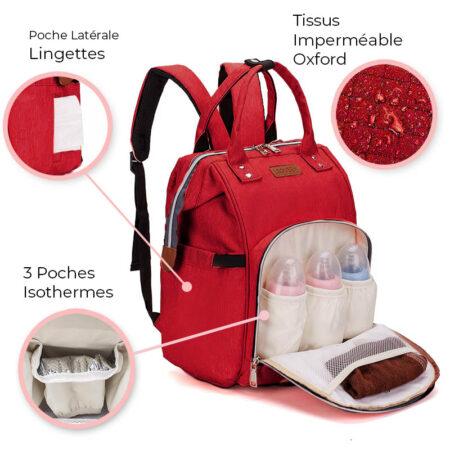 sac à dos à langer pour futures maman de couleur rouge