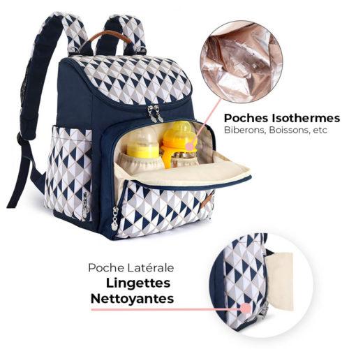 sac à langer en sac à dos moderne avec poches isothermes